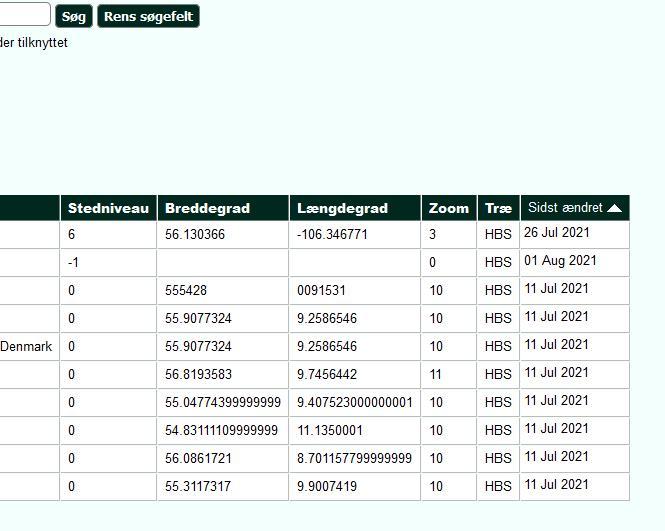 stedkoder i TNG 2
